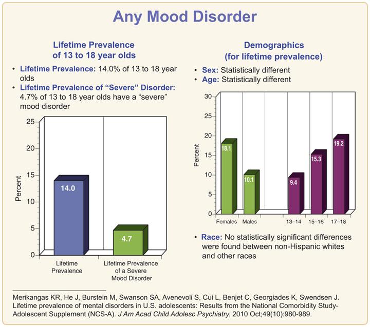 mental health atlas 2014 pdf