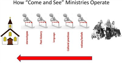 Come and See Ministries