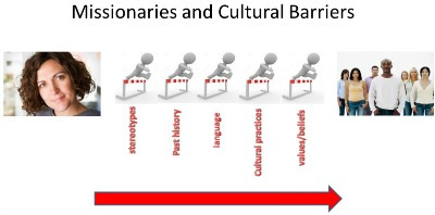 Missionaries and Cultural Barriers